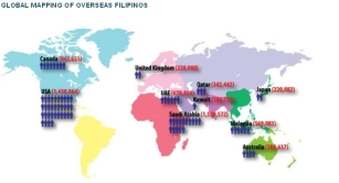 Global map of OFW.